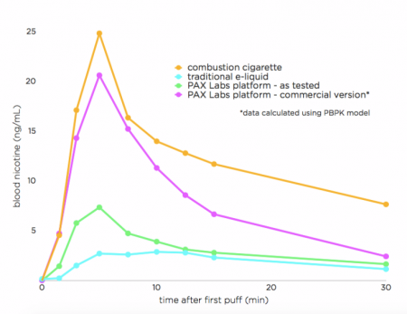 pax-evaluation-740x570